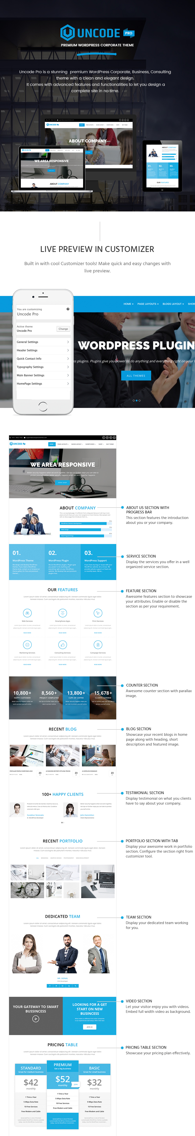Premium WordPress Corporate / Business Responsive Theme – Uncode Pro