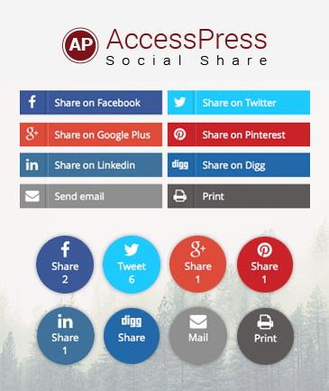 WordPress Social Share (Facebook Share, Twitter Share) Plugin – AccessPress Social Share