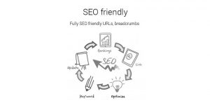 SEO-friendly