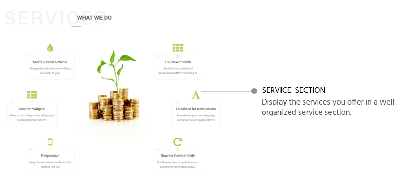 Our Services - Feature of Unicon Lite