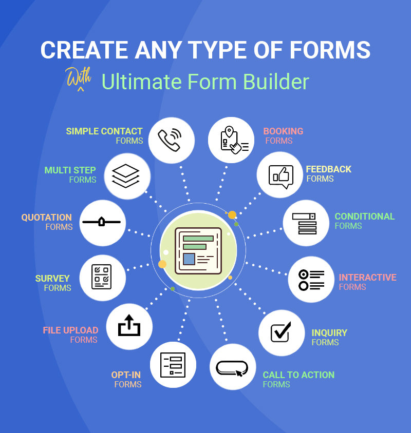 ultimate form builder-Form Types