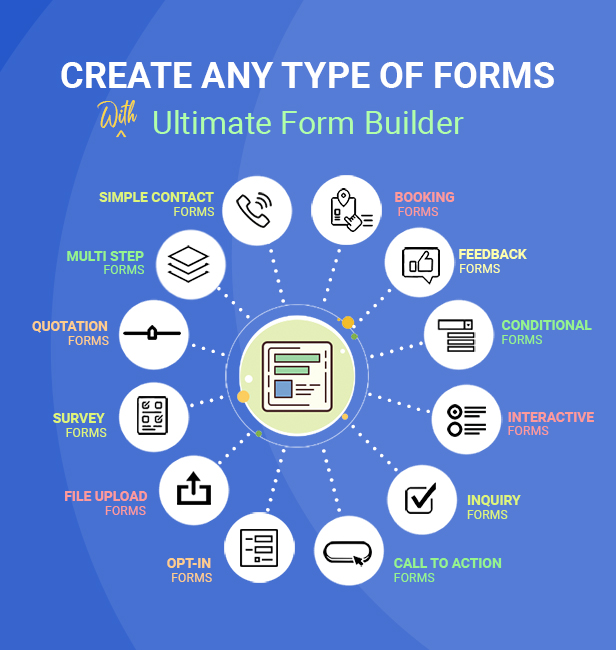 form types